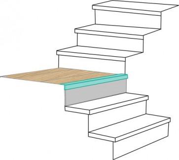 PIANEROTTOLO FLORIDA OAK rivestimento per scale in MDF - Fai da te facile e veloce