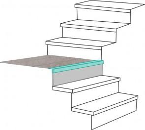 PIANEROTTOLO LIGHT GREY STONE rivestimento per scale in MDF - Fai da te facile e veloce