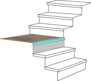 PIANEROTTOLO LOUSIANA OAK rivestimento per scale in MDF - Fai da te facile e veloce