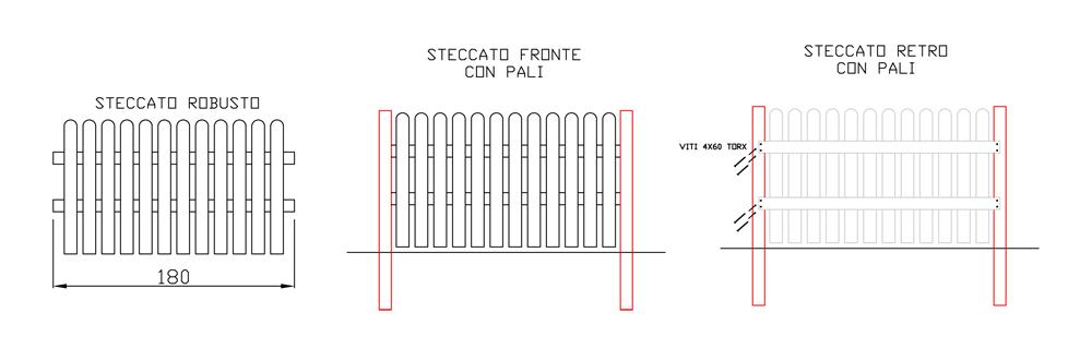 Tipologie di steccato in legno