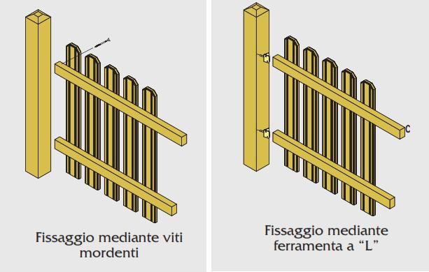 Montaggio Steccato in legno