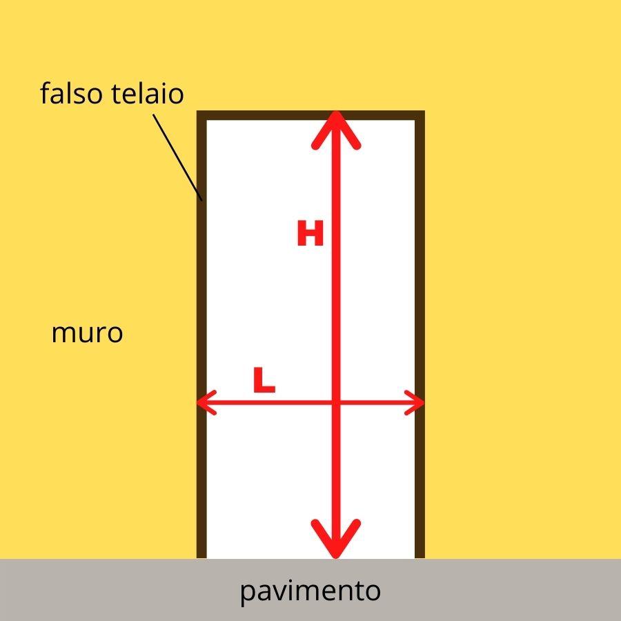 Come misurare la porta interna